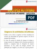 Multiple Actividad. Diagrama Hombre - Máquina