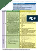 staar standards snapshot social studies july 2014 grade 08