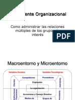 Micro y Macroentorno