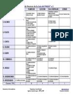 Matriz de Procesos PMBOK V5.