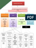 Enfermedad Acido Peptica.pptx 1