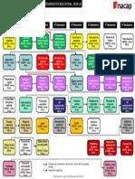 Ing Mecánica en Mantenimiento Industrial (N30-2).pdf