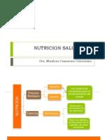 Nutricion Salud-trof - EXPOSICION