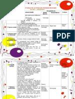 Eveniment Didactic Activitate Interdisciplinarc483