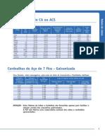 PLP Catalogo Dist 2008