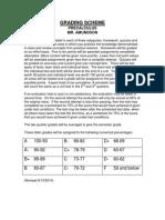 grading scheme precalculus