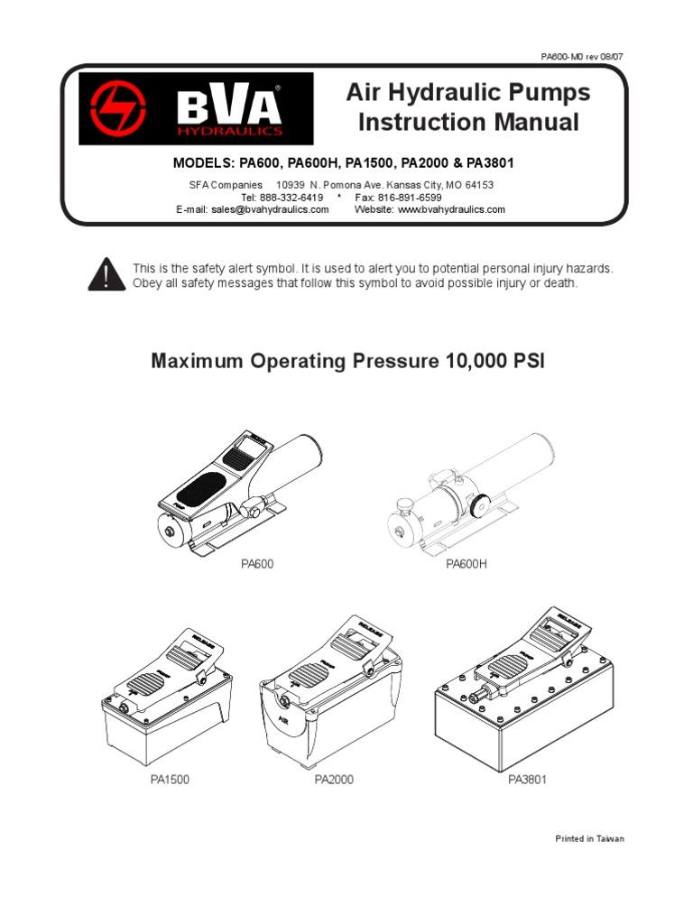 Air Hydraulic Pumps Instruction Manual: Maximum Operating