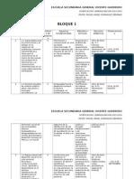 Dosificacion de Formacion Civica y Etica 2