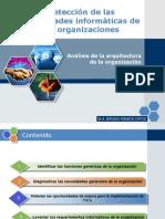 Análisis de la arquitectura de la organización.pdf