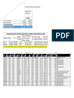 Dados de Consumo Do Sentra Para Nissan Clube