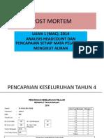Post Mortem2014uj1
