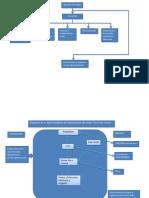 mapa conceptual de agricultura ecologica y diagrama de flujo de agroecosistema de su region.docx