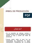 Árbol de Producción
