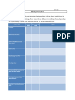 scajaquada creek lesson plan - findings sheet