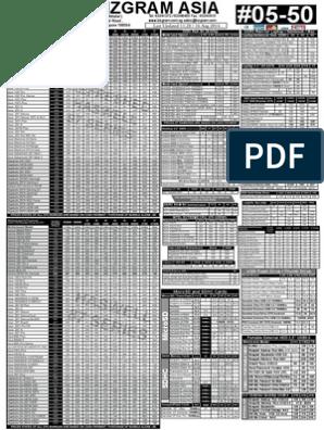 August 16th 2014 Pricelist | Microsoft Windows | Usb Flash Drive