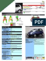 Fiat Idea Datasheet