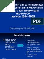 Kasus Bunuh Diri Di DKI Jakarta
