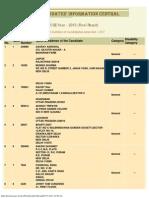 CSE 2013 General Merit List