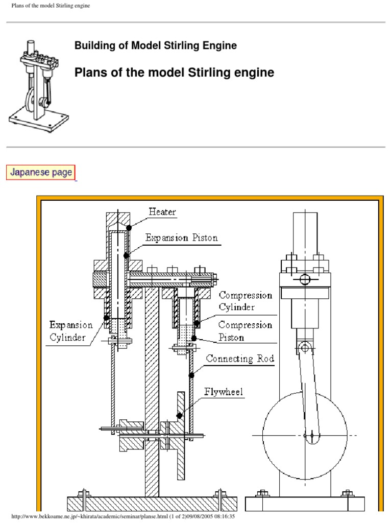 Plans of the model stirling engine gases engines for Stirling engine plans design blueprints