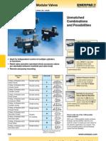 Enerpac-Solenoid Valves Catalog