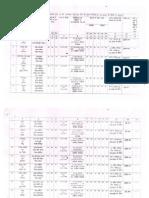 list of prison inmates in Varanasi central prison