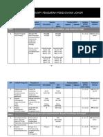 KPI PPJ2014