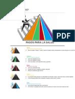Pirámide Alimenticia Para Niños Pequeños