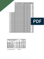 Aplicativo IRPS Excel
