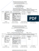 Plan Anual Didactico