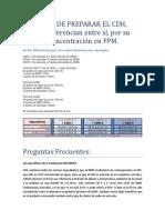 3 Formas de Preparar El Cdh y Faq