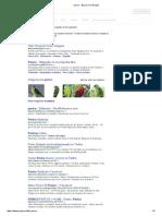 Perico - Buscar Con Google