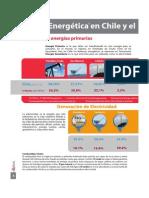 Matriz Energética en Chile y El Mundo
