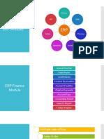 Modules of ERP