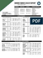 08.17.14 Mariners Minor League Report