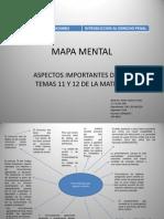 Tarea Introduccion Al Derecho Penal6