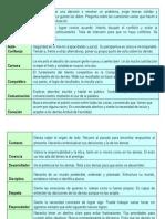 02 Manual Talentos Dominantes