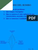 Metodo Del Rombo4
