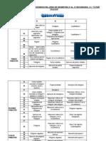 Cartel de Secuencia de Contenidos Geometria y Algebra Rm