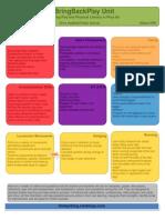 Foundations Unit Success Criteria 2014