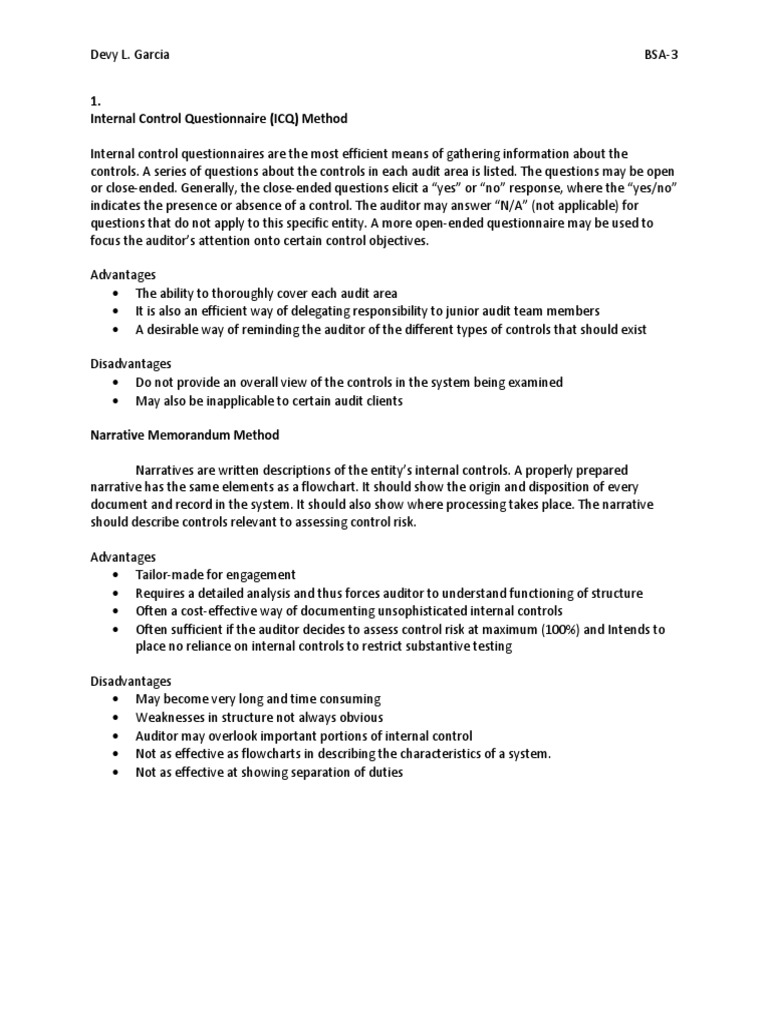 sales internal control questionnaire for apollo shoes audit Internal control questionnaire—sales apollo shoes, inc audit report the intern (bradley crumpler), and the director of apollo's internal audit.