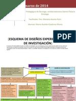 Esquema de Diseños Experimentales y No de Investigación.pdfc