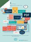 acara naplan infographic