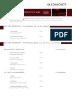 resultados_proyectos2015