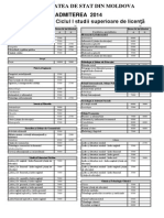 USM Taxe de Studii