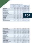 analisis financiero Carso.docx