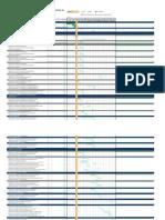 LID - Cronograma - Implementacion SGC