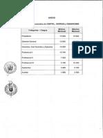 NUEVA REMUNERACION REGULADORES Decreto Supremo N° 172-2013-EF