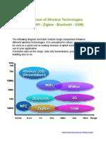 Comparison of Wireless Technologies