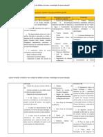 Tabela_D_1_manuela_silva