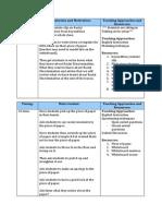 lesson plan - edab161
